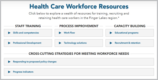 Workforce resource border